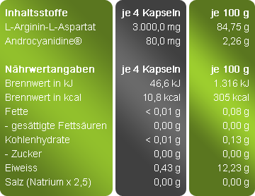 androxan600-forte-naehrstofftabelle5b992fe0bcc05